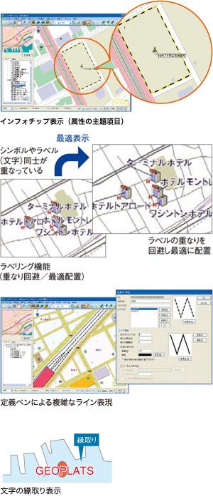 インフォチップ表示・地図の回転(任意指定/角度指定)