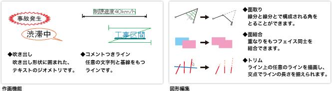 作画機能・図形編集