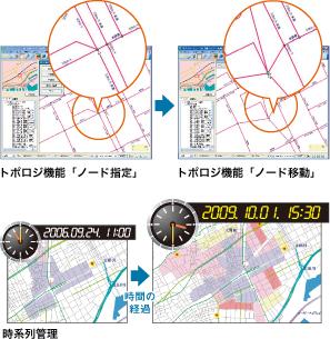 トポロジ機能・時系列管理